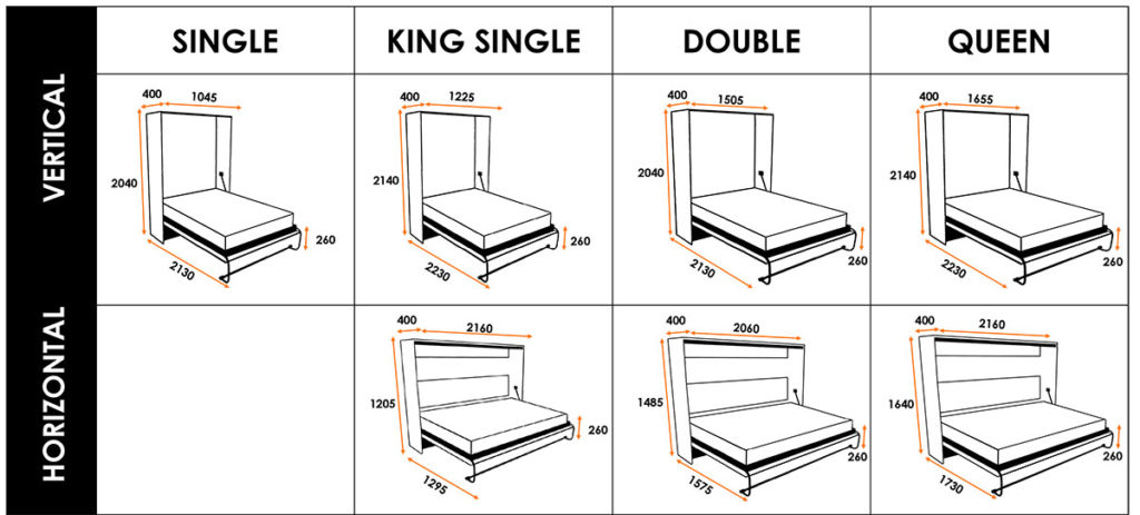 Asko Wall Bed Dimensions